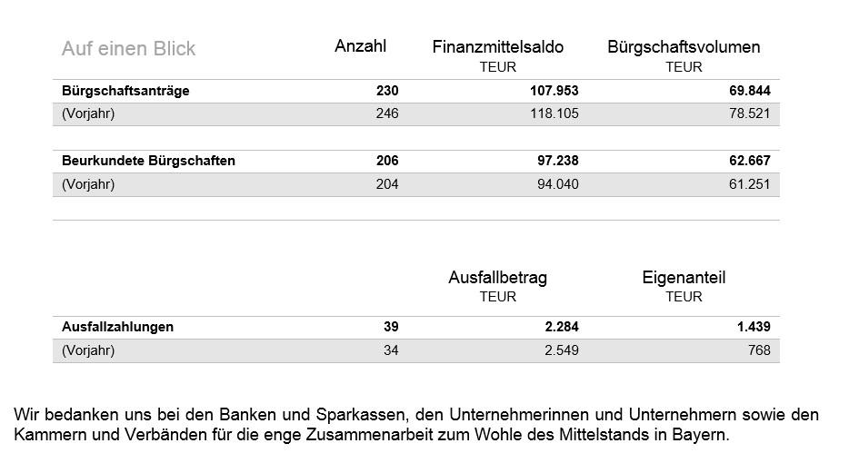 2017 in Zahlen